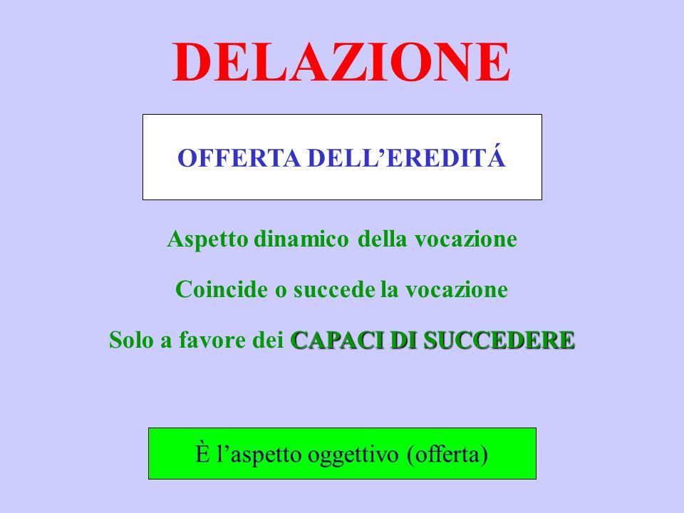 DELAZIONE È laspetto oggettivo (offerta) OFFERTA DELLEREDITÁ Aspetto dinamico della vocazione Coincide o succede la vocazione CAPACI DI SUCCEDERE Solo a favore dei CAPACI DI SUCCEDERE