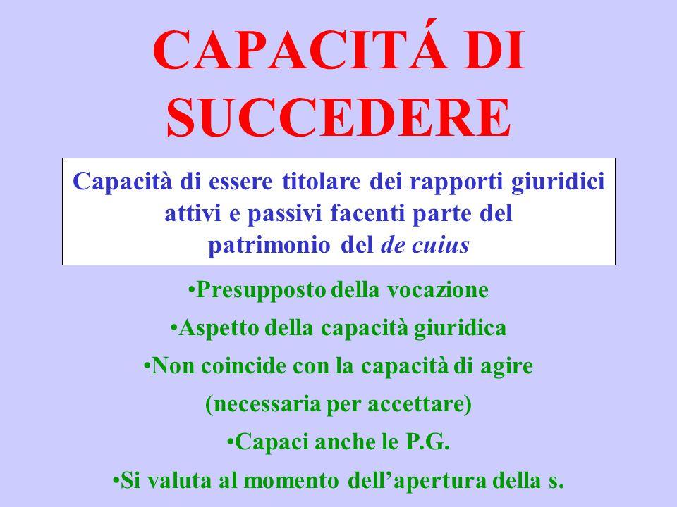 CAPACITÁ DI SUCCEDERE SUCC.LEGITTIMA SUCC.