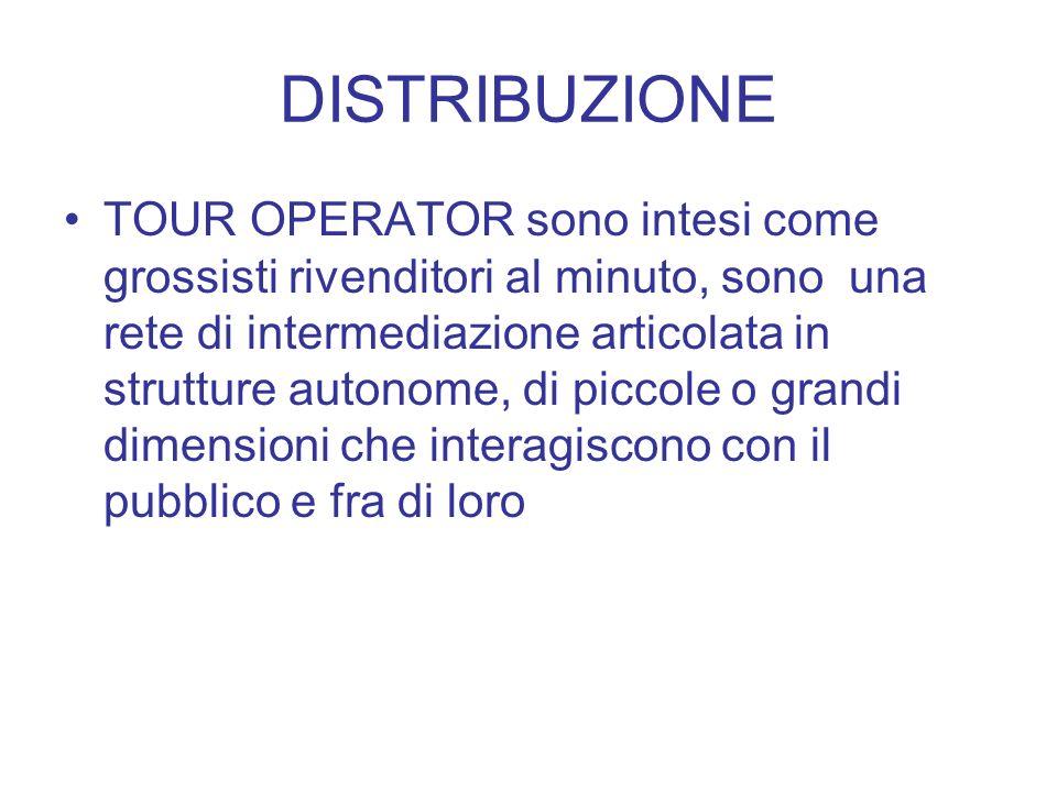 DISTRIBUZIONE TOUR OPERATOR sono intesi come grossisti rivenditori al minuto, sono una rete di intermediazione articolata in strutture autonome, di pi
