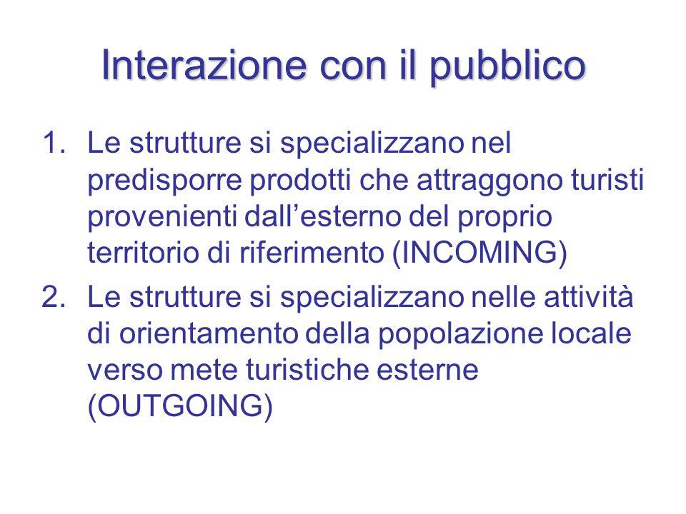 Interazione con il pubblico 1.Le strutture si specializzano nel predisporre prodotti che attraggono turisti provenienti dallesterno del proprio territ