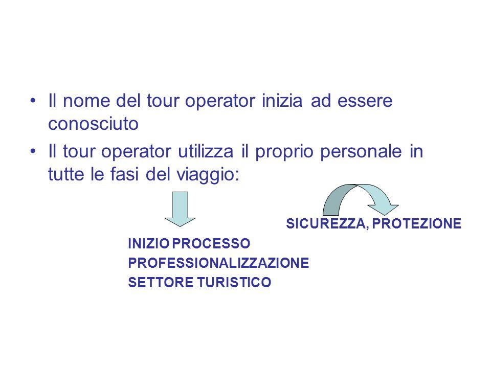 Il nome del tour operator inizia ad essere conosciuto Il tour operator utilizza il proprio personale in tutte le fasi del viaggio: SICUREZZA, PROTEZIO