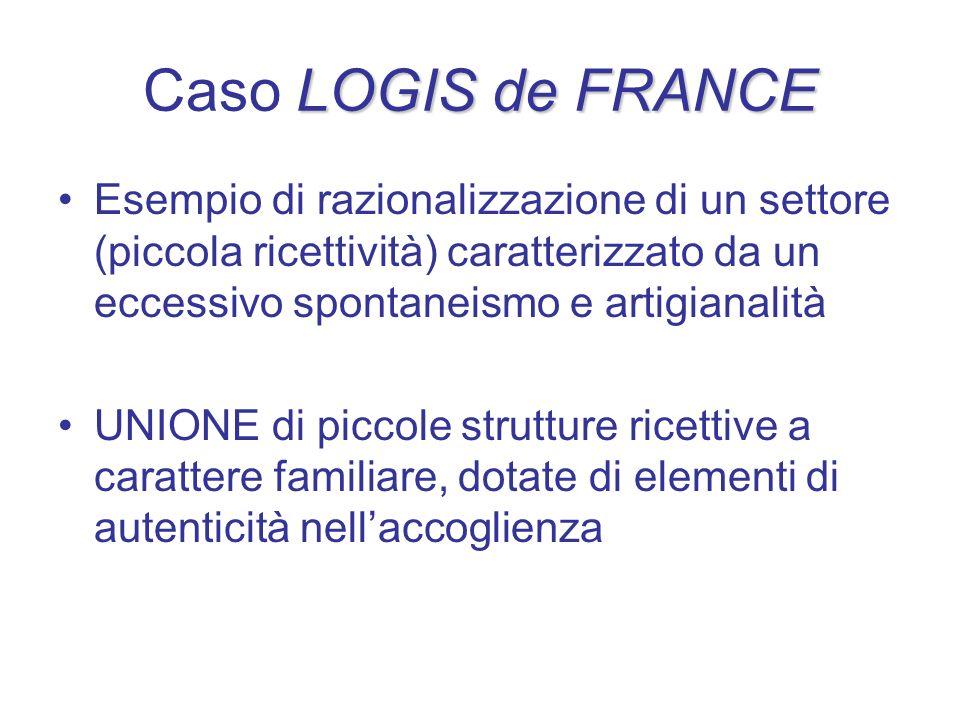 LOGIS de FRANCE Caso LOGIS de FRANCE Esempio di razionalizzazione di un settore (piccola ricettività) caratterizzato da un eccessivo spontaneismo e ar