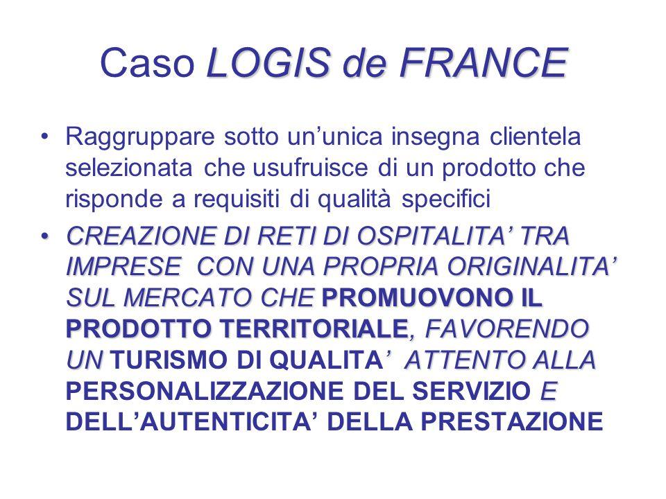 LOGIS de FRANCE Caso LOGIS de FRANCE Raggruppare sotto ununica insegna clientela selezionata che usufruisce di un prodotto che risponde a requisiti di