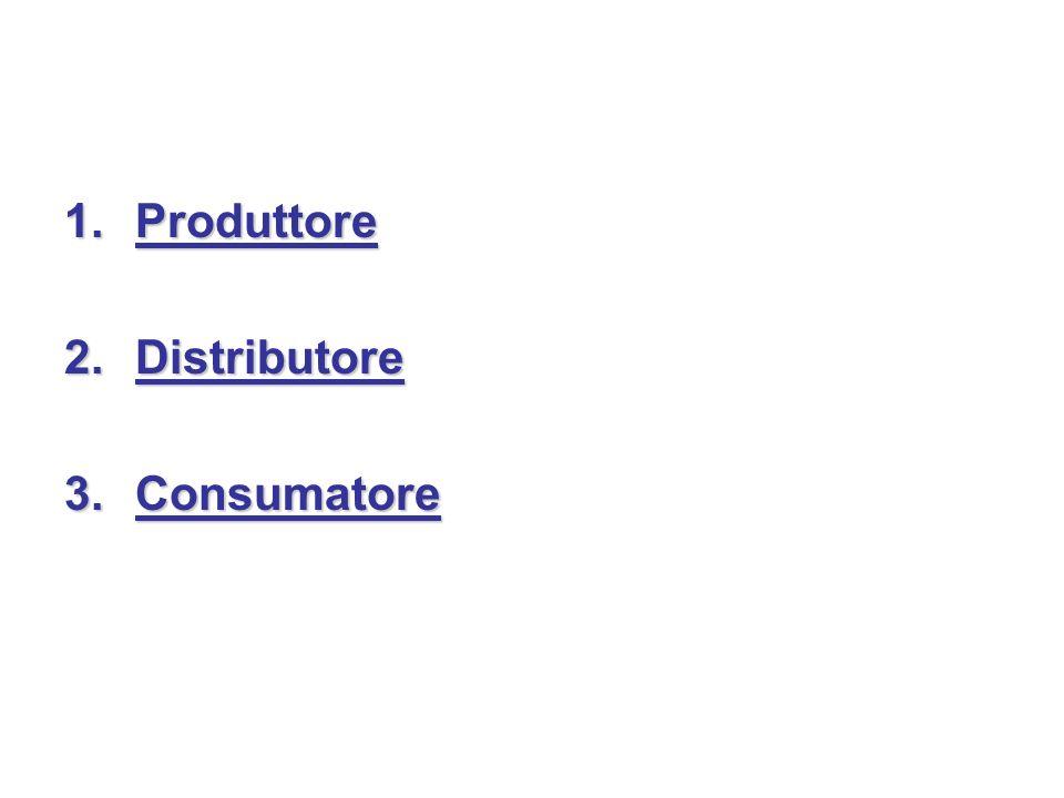 1.Produttore 2.Distributore 3.Consumatore