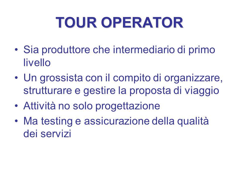 TOUR OPERATOR Sia produttore che intermediario di primo livello Un grossista con il compito di organizzare, strutturare e gestire la proposta di viagg