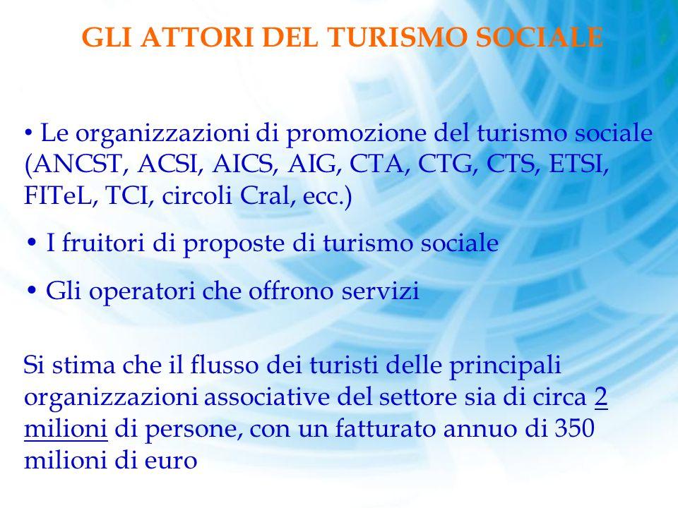 GLI ATTORI DEL TURISMO SOCIALE Le organizzazioni di promozione del turismo sociale (ANCST, ACSI, AICS, AIG, CTA, CTG, CTS, ETSI, FITeL, TCI, circoli Cral, ecc.) I fruitori di proposte di turismo sociale Gli operatori che offrono servizi Si stima che il flusso dei turisti delle principali organizzazioni associative del settore sia di circa 2 milioni di persone, con un fatturato annuo di 350 milioni di euro