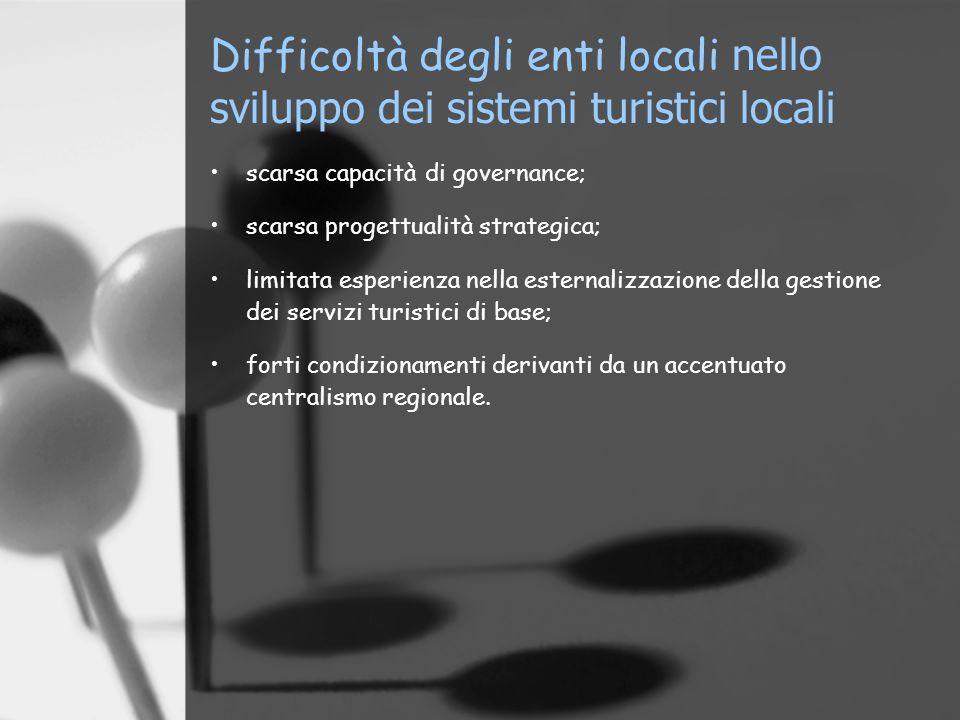 Difficoltà degli enti locali nello sviluppo dei sistemi turistici locali scarsa capacità di governance; scarsa progettualità strategica; limitata espe