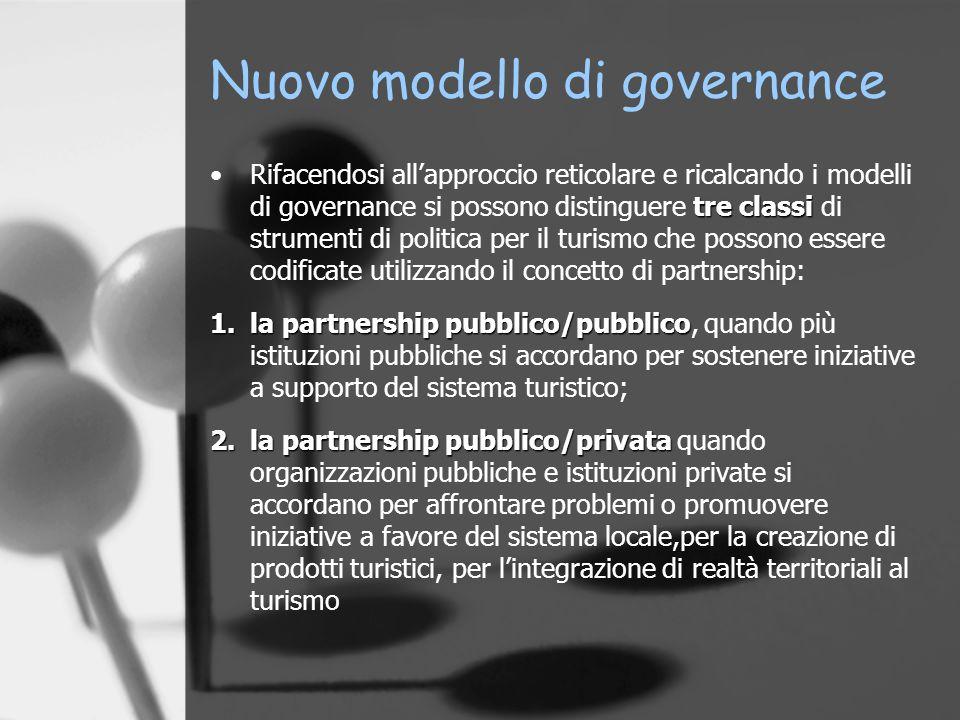 Nuovo modello di governance tre classiRifacendosi allapproccio reticolare e ricalcando i modelli di governance si possono distinguere tre classi di st