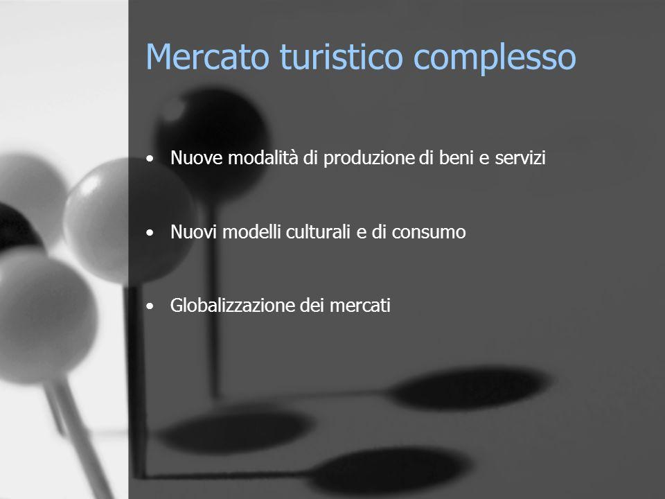 Mercato turistico complesso Nuove modalità di produzione di beni e servizi Nuovi modelli culturali e di consumo Globalizzazione dei mercati