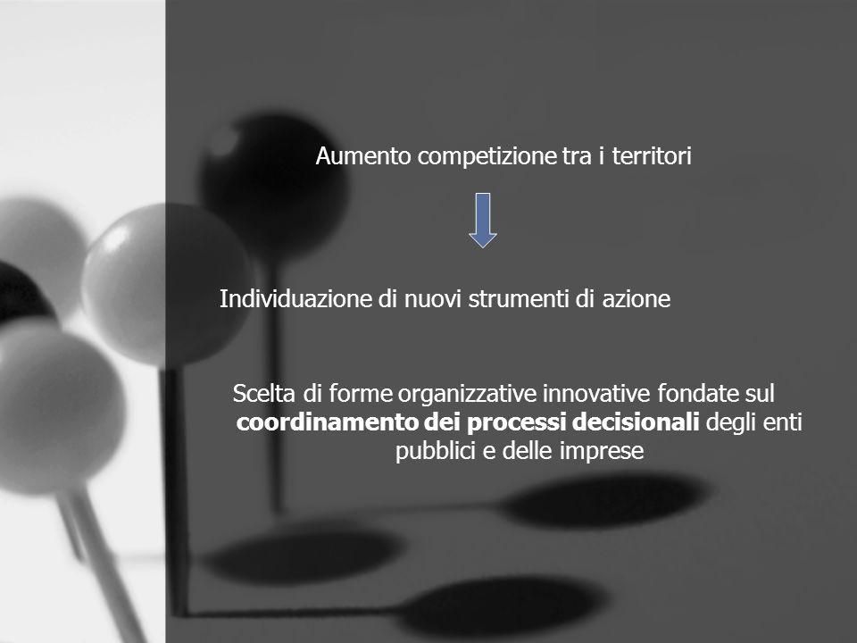 Aumento competizione tra i territori Individuazione di nuovi strumenti di azione Scelta di forme organizzative innovative fondate sul coordinamento de
