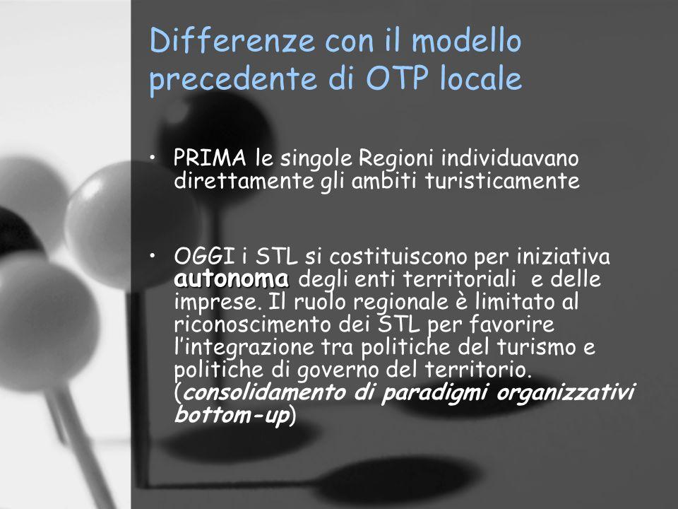 PRIMA le singole Regioni individuavano direttamente gli ambiti turisticamente autonomaOGGI i STL si costituiscono per iniziativa autonoma degli enti t