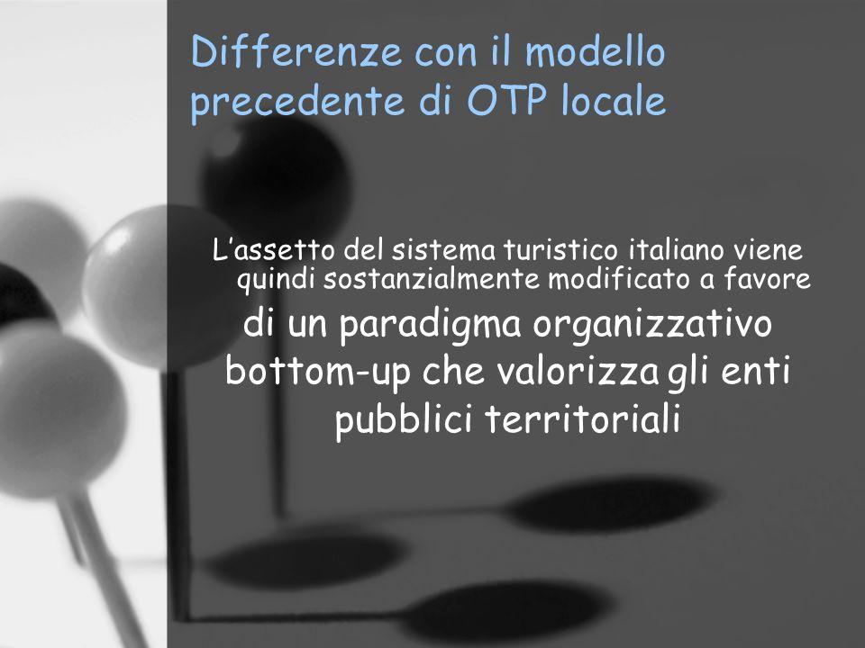 Lassetto del sistema turistico italiano viene quindi sostanzialmente modificato a favore di un paradigma organizzativo bottom-up che valorizza gli ent