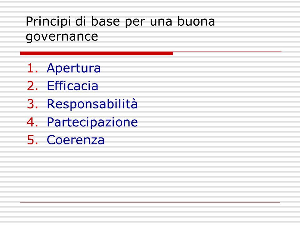 Principi di base per una buona governance 1.Apertura 2.Efficacia 3.Responsabilità 4.Partecipazione 5.Coerenza