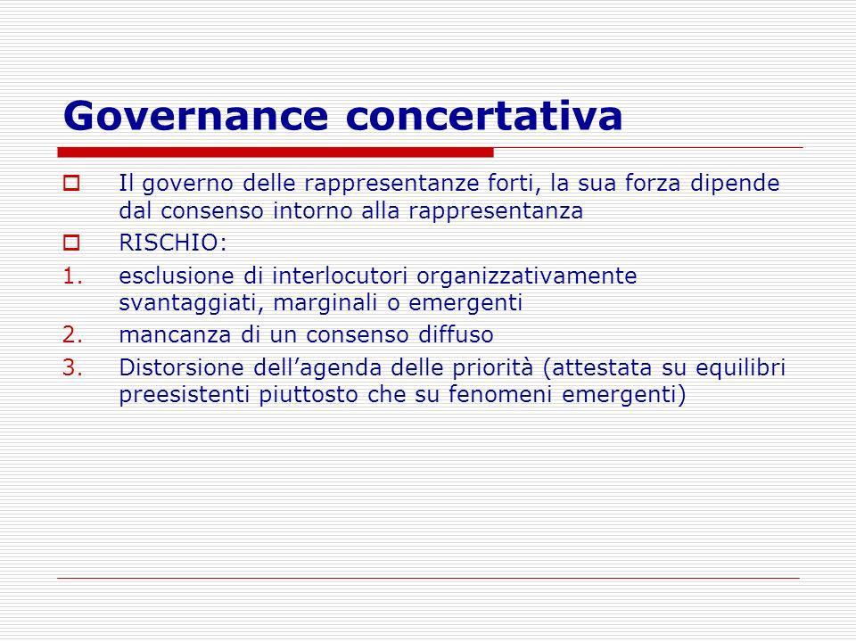 Governance concertativa Il governo delle rappresentanze forti, la sua forza dipende dal consenso intorno alla rappresentanza RISCHIO: 1.esclusione di