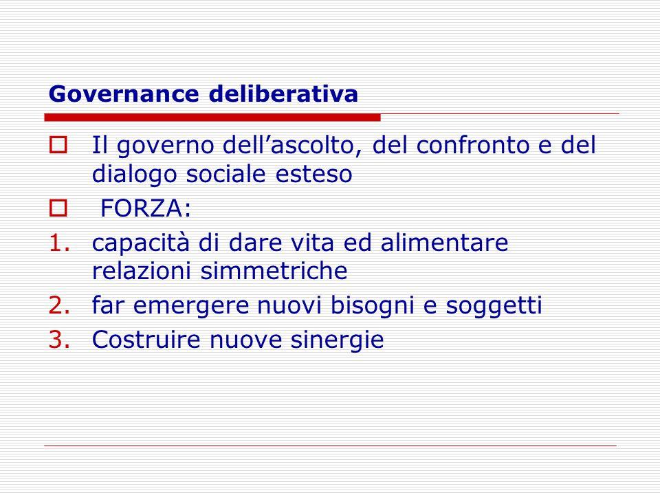 Governance deliberativa Il governo dellascolto, del confronto e del dialogo sociale esteso FORZA: 1.capacità di dare vita ed alimentare relazioni simm