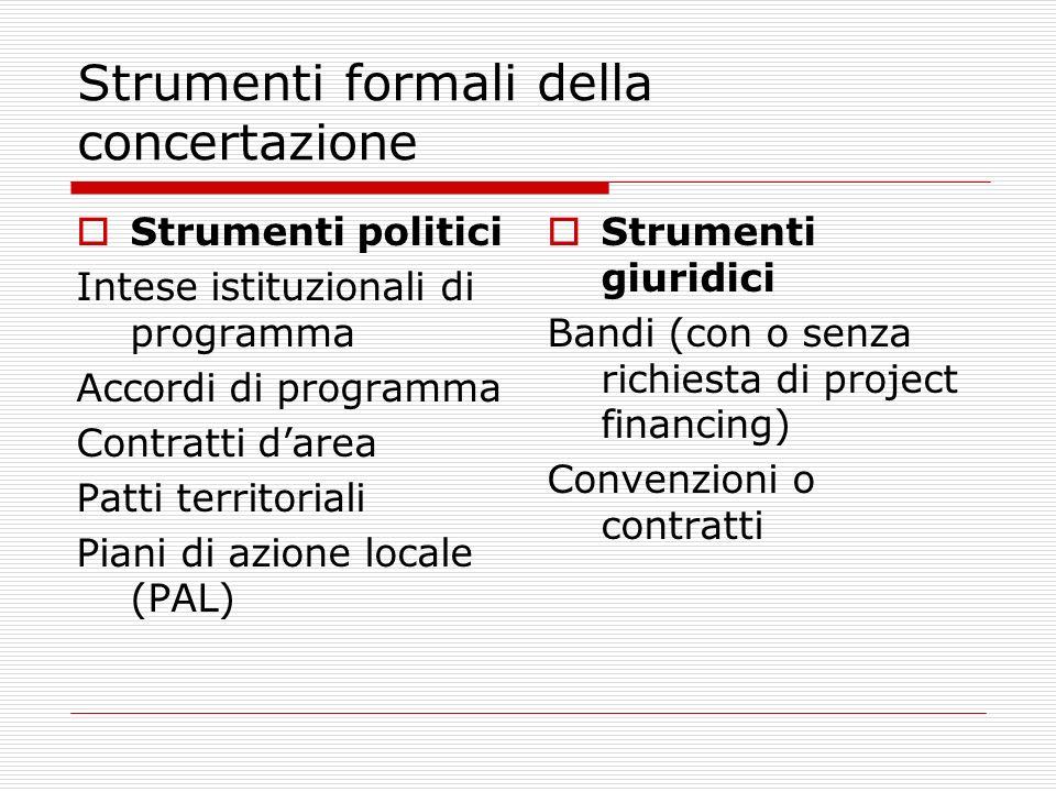 Strumenti formali della concertazione Strumenti politici Intese istituzionali di programma Accordi di programma Contratti darea Patti territoriali Pia