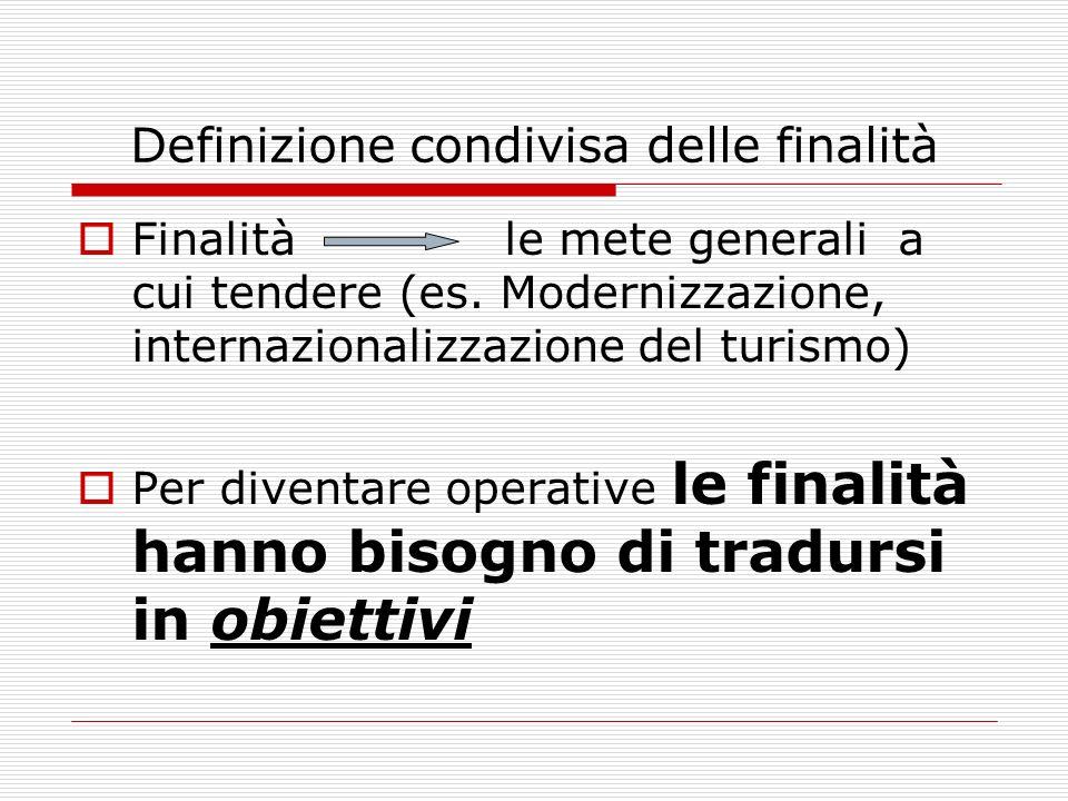 Definizione condivisa delle finalità Finalitàle mete generali a cui tendere (es. Modernizzazione, internazionalizzazione del turismo) Per diventare op
