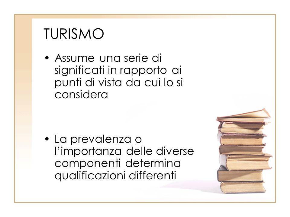 TURISMO Assume una serie di significati in rapporto ai punti di vista da cui lo si considera La prevalenza o limportanza delle diverse componenti dete