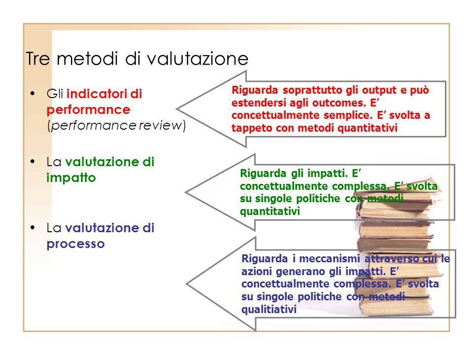 Tre metodi di valutazione Gli indicatori di performance (performance review) La valutazione di impatto La valutazione di processo Riguarda soprattutto gli output e può estendersi agli outcomes.