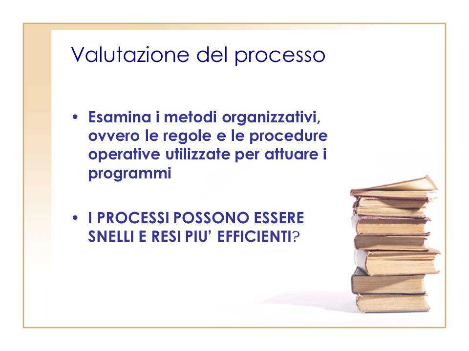 Valutazione del processo Esamina i metodi organizzativi, ovvero le regole e le procedure operative utilizzate per attuare i programmi I PROCESSI POSSONO ESSERE SNELLI E RESI PIU EFFICIENTI ?