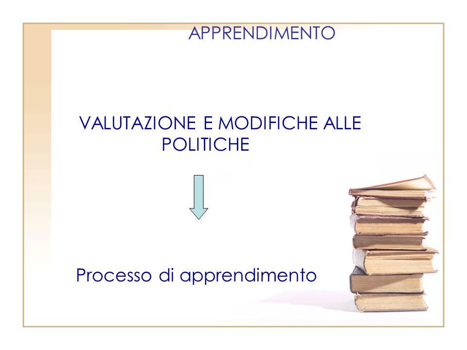 APPRENDIMENTO VALUTAZIONE E MODIFICHE ALLE POLITICHE Processo di apprendimento