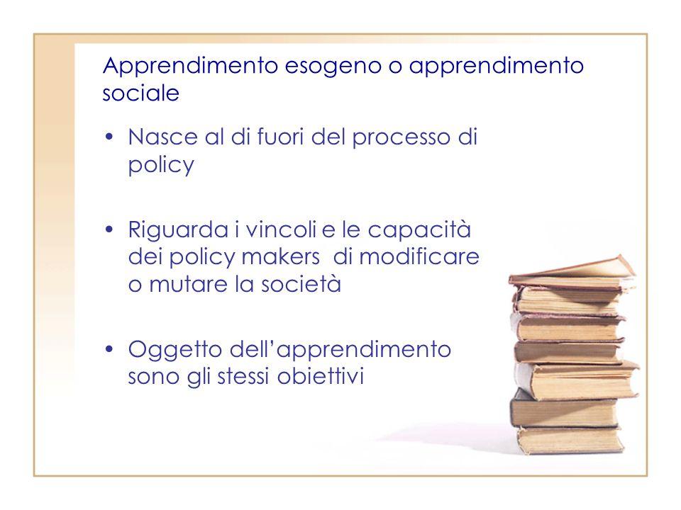 Apprendimento esogeno o apprendimento sociale Nasce al di fuori del processo di policy Riguarda i vincoli e le capacità dei policy makers di modificare o mutare la società Oggetto dellapprendimento sono gli stessi obiettivi