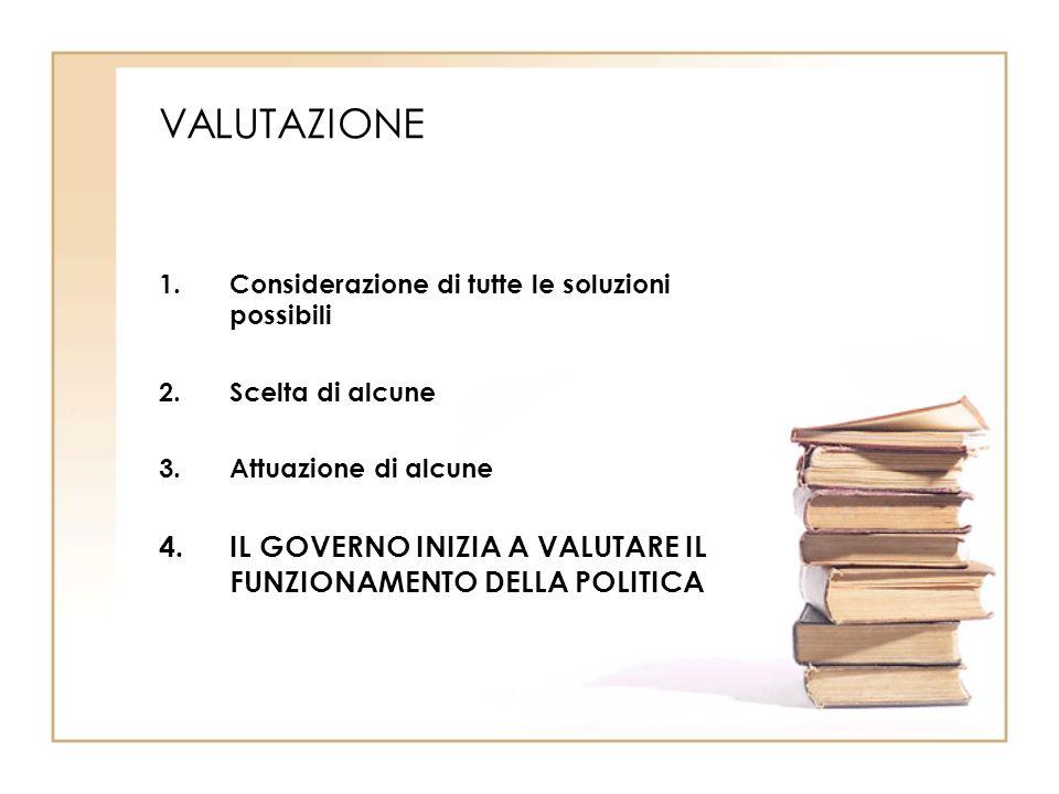 VALUTAZIONE 1.Considerazione di tutte le soluzioni possibili 2.Scelta di alcune 3.Attuazione di alcune 4.IL GOVERNO INIZIA A VALUTARE IL FUNZIONAMENTO DELLA POLITICA
