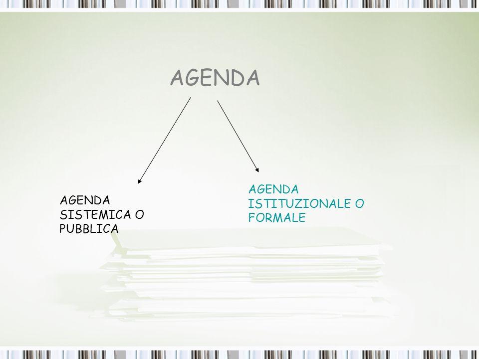 AGENDA AGENDA SISTEMICA O PUBBLICA AGENDA ISTITUZIONALE O FORMALE