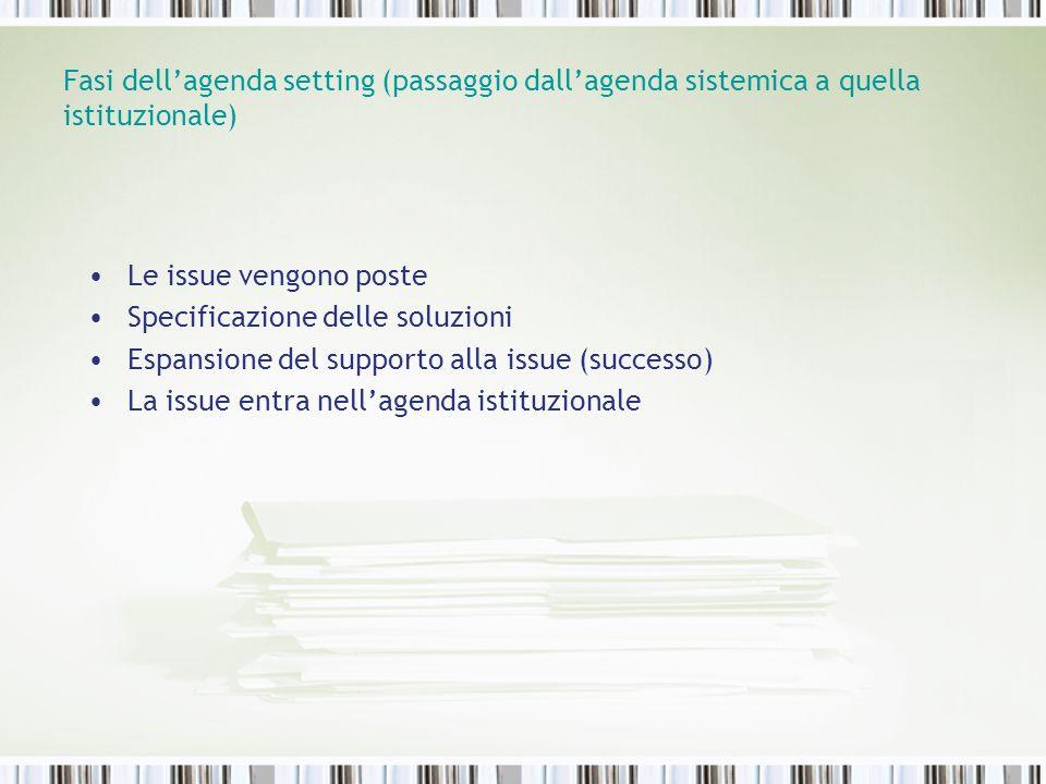 Fasi dellagenda setting (passaggio dallagenda sistemica a quella istituzionale) Le issue vengono poste Specificazione delle soluzioni Espansione del s