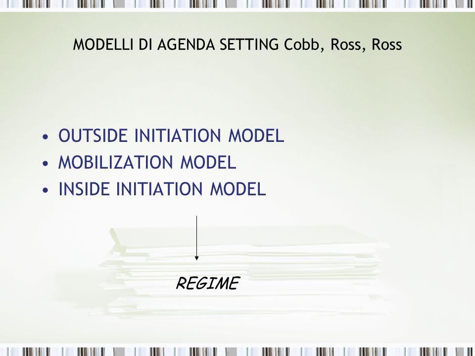 MODELLI DI AGENDA SETTING Cobb, Ross, Ross OUTSIDE INITIATION MODEL MOBILIZATION MODEL INSIDE INITIATION MODEL REGIME