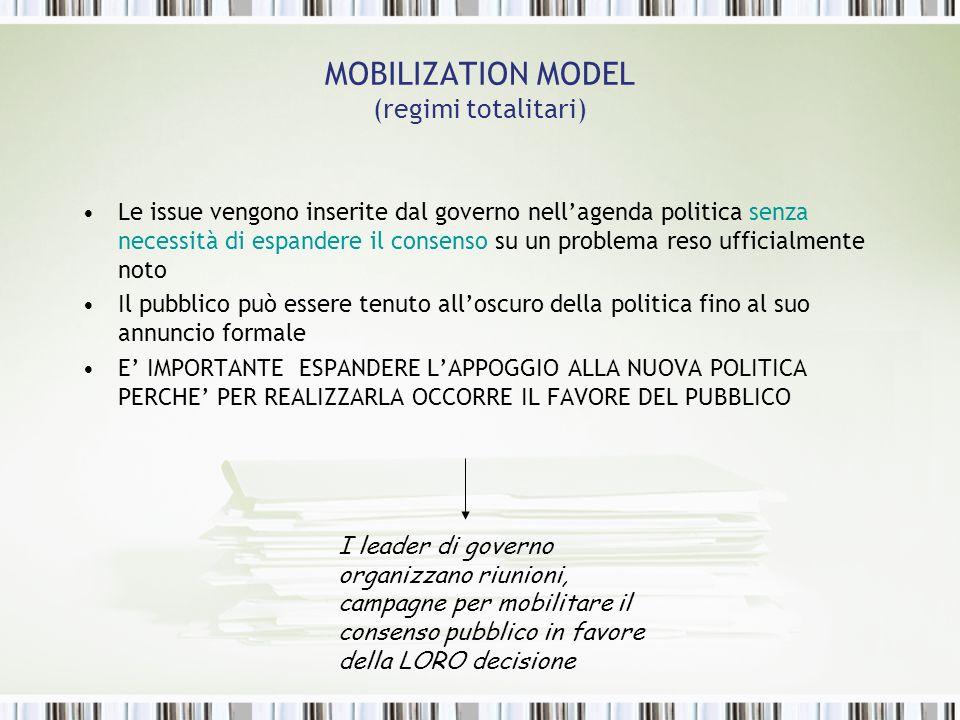 MOBILIZATION MODEL (regimi totalitari) Le issue vengono inserite dal governo nellagenda politica senza necessità di espandere il consenso su un proble