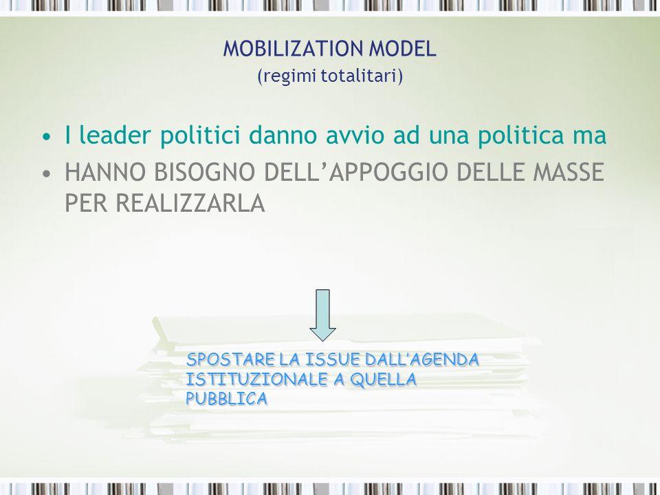 MOBILIZATION MODEL (regimi totalitari) I leader politici danno avvio ad una politica ma HANNO BISOGNO DELLAPPOGGIO DELLE MASSE PER REALIZZARLA SPOSTAR
