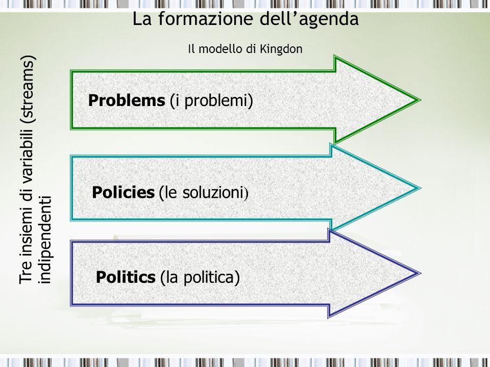 La formazione dellagenda Il modello di Kingdon Problems (i problemi) Policies (le soluzioni ) Politics (la politica) Tre insiemi di variabili (streams