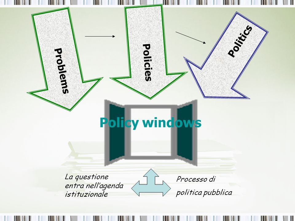 Policies Politics Policy windows Problems Processo di politica pubblica La questione entra nellagenda istituzionale