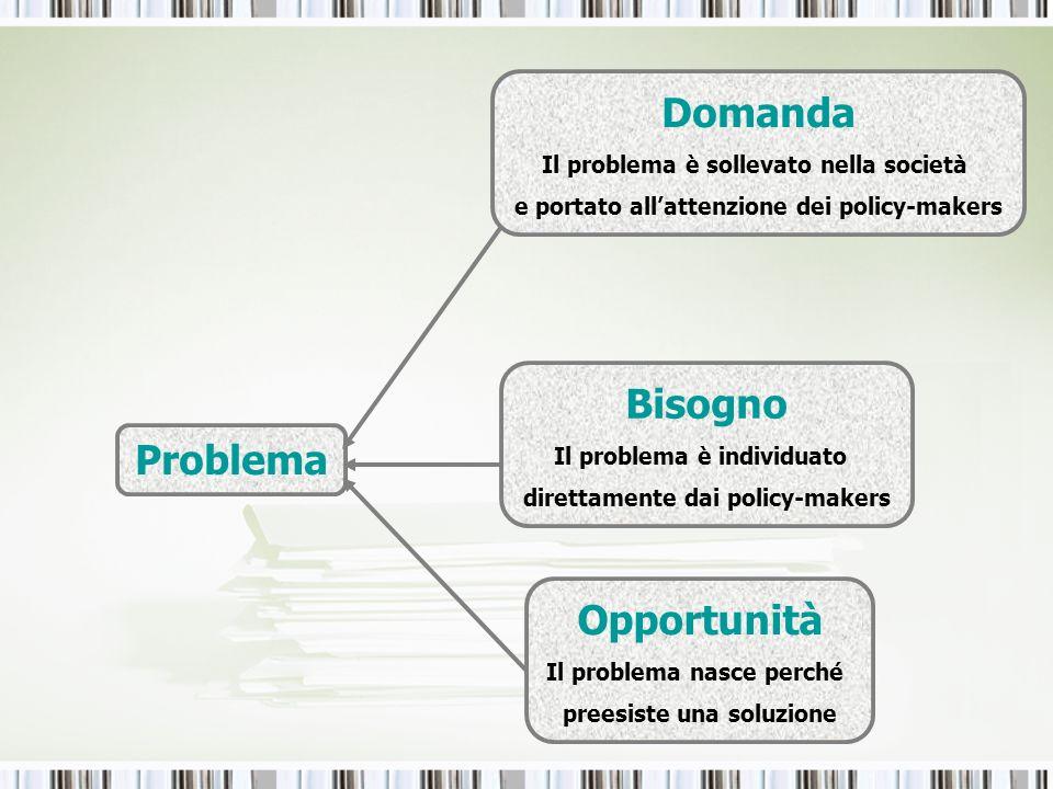 La formazione dellagenda Il modello di Kingdon Problems (i problemi) Policies (le soluzioni ) Politics (la politica) Tre insiemi di variabili (streams) indipendenti
