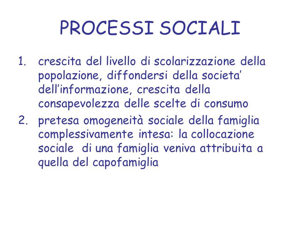 PROCESSI SOCIALI 1.crescita del livello di scolarizzazione della popolazione, diffondersi della societa dellinformazione, crescita della consapevolezz