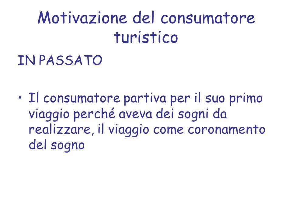 Motivazione del consumatore turistico IN PASSATO Il consumatore partiva per il suo primo viaggio perché aveva dei sogni da realizzare, il viaggio come