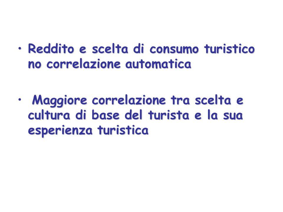 Reddito e scelta di consumo turistico no correlazione automaticaReddito e scelta di consumo turistico no correlazione automatica Maggiore correlazione