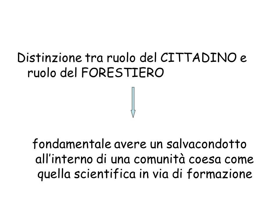 Distinzione tra ruolo del CITTADINO e ruolo del FORESTIERO fondamentale avere un salvacondotto allinterno di una comunità coesa come quella scientifica in via di formazione