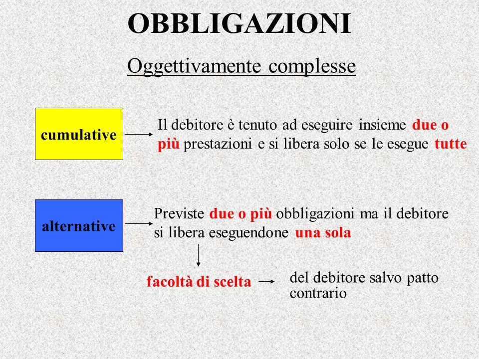 OBBLIGAZIONI Oggettivamente complesse cumulative alternative Il debitore è tenuto ad eseguire insieme due o più prestazioni e si libera solo se le ese