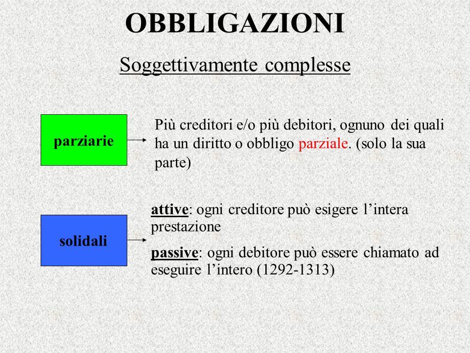 OBBLIGAZIONI Soggettivamente complesse parziarie solidali Più creditori e/o più debitori, ognuno dei quali ha un diritto o obbligo parziale. (solo la