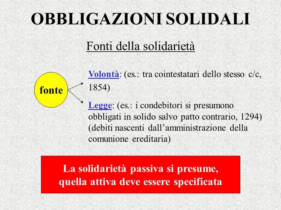 OBBLIGAZIONI SOLIDALI Fonti della solidarietà fonte Volontà: (es.: tra cointestatari dello stesso c/c, 1854) Legge: (es.: i condebitori si presumono o
