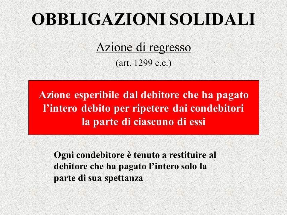 OBBLIGAZIONI SOLIDALI Azione di regresso (art. 1299 c.c.) Azione esperibile dal debitore che ha pagato lintero debito per ripetere dai condebitori la