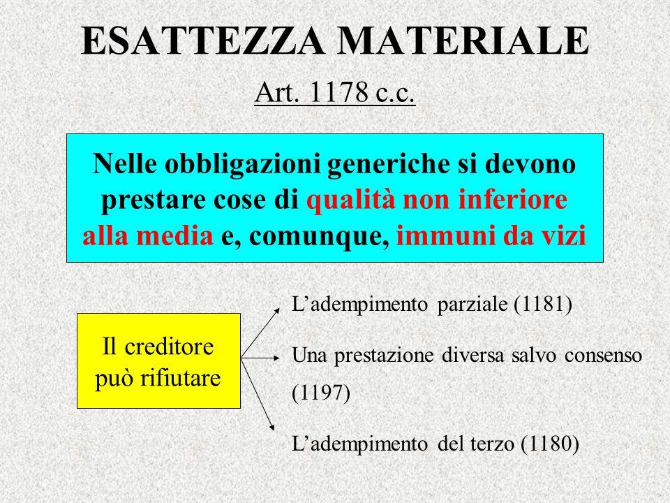 ESATTEZZA MATERIALE Art. 1178 c.c. Nelle obbligazioni generiche si devono prestare cose di qualità non inferiore alla media e, comunque, immuni da viz