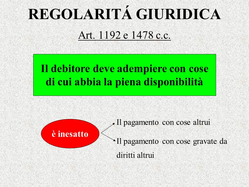 REGOLARITÁ GIURIDICA Art. 1192 e 1478 c.c. Il debitore deve adempiere con cose di cui abbia la piena disponibilità è inesatto Il pagamento con cose al