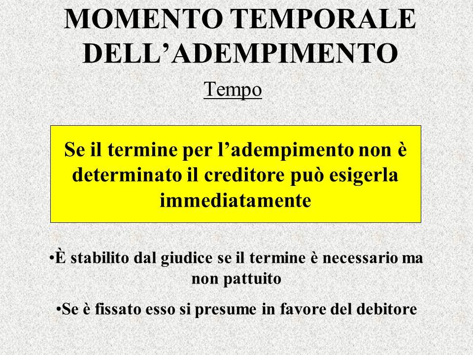 MOMENTO TEMPORALE DELLADEMPIMENTO Tempo Se il termine per ladempimento non è determinato il creditore può esigerla immediatamente È stabilito dal giud