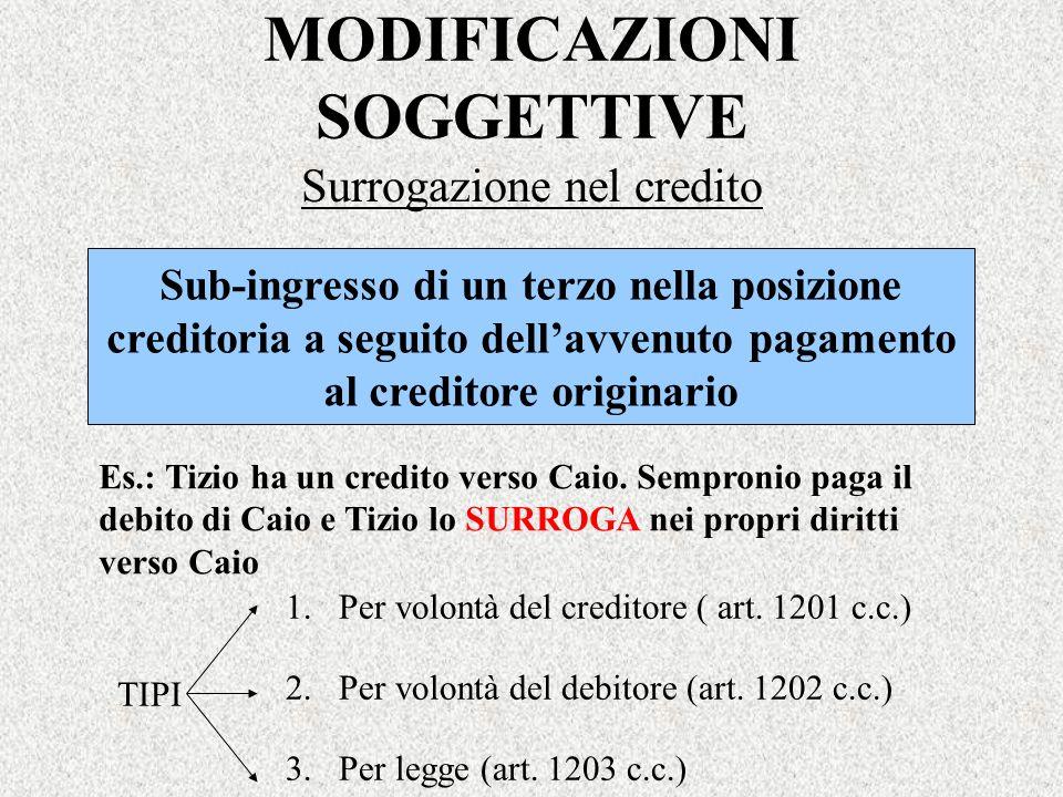 MODIFICAZIONI SOGGETTIVE Surrogazione nel credito Sub-ingresso di un terzo nella posizione creditoria a seguito dellavvenuto pagamento al creditore or