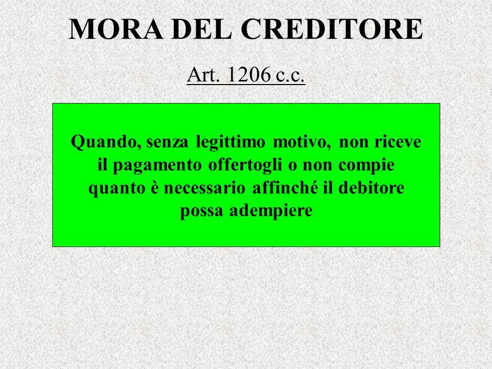 MORA DEL CREDITORE Art. 1206 c.c. Quando, senza legittimo motivo, non riceve il pagamento offertogli o non compie quanto è necessario affinché il debi
