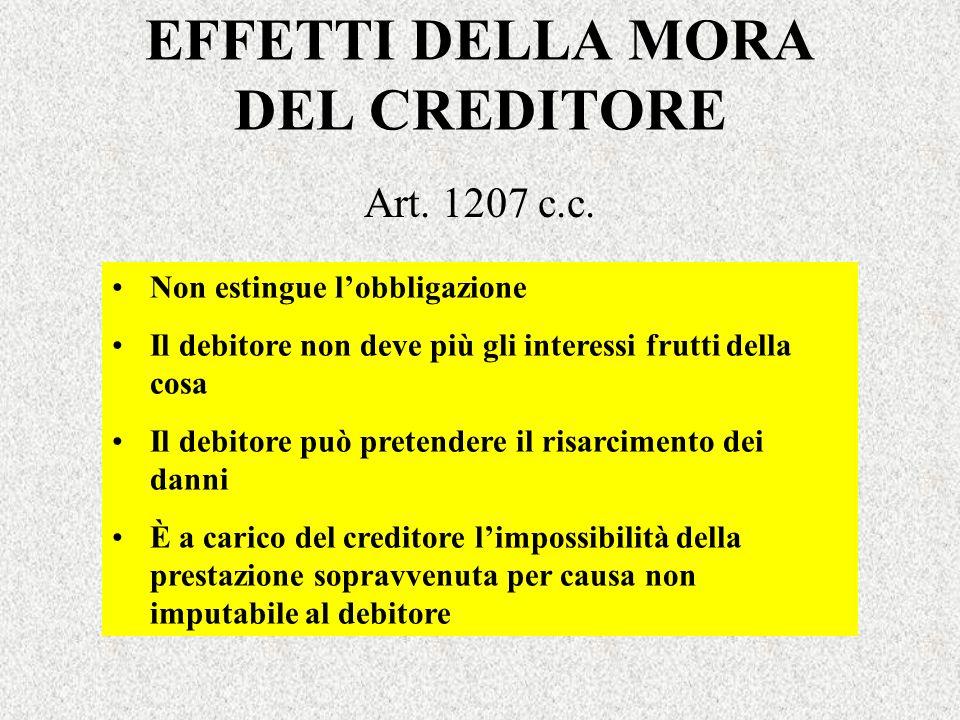 EFFETTI DELLA MORA DEL CREDITORE Art. 1207 c.c. Non estingue lobbligazione Il debitore non deve più gli interessi frutti della cosa Il debitore può pr