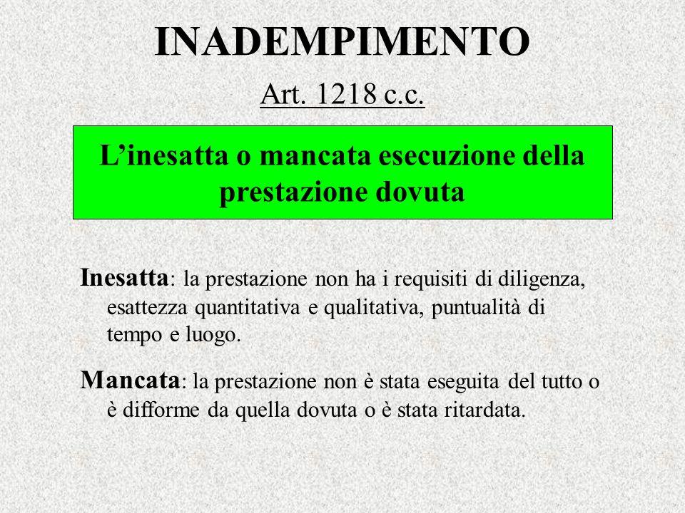 INADEMPIMENTO Art. 1218 c.c. Linesatta o mancata esecuzione della prestazione dovuta Inesatta : la prestazione non ha i requisiti di diligenza, esatte